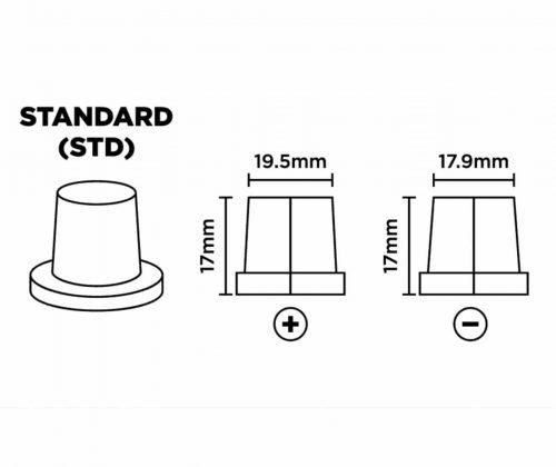 standard round terminal size