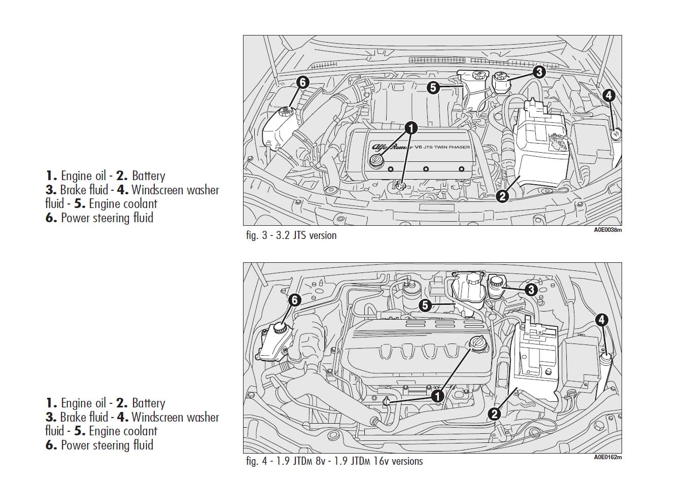 Alfa 159 Car Battery Location | ABS Batteries Alfa Romeo Engine Diagram on aston martin engine, ford car engine, gt40 engine, ferrari engine, international engine, j.a.p. engine, isuzu engine, maybach engine, chrysler engine, alfa v6, proton engine, vw engine, maserati engine, formula 2 engine, bugatti engine, acura engine, peugeot engine, panhard engine, can am engine, fiat engine,