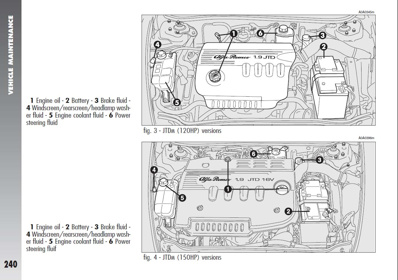 Alfa Romeo Engine Cooling Diagram : Alfa romeo wiring diagram body