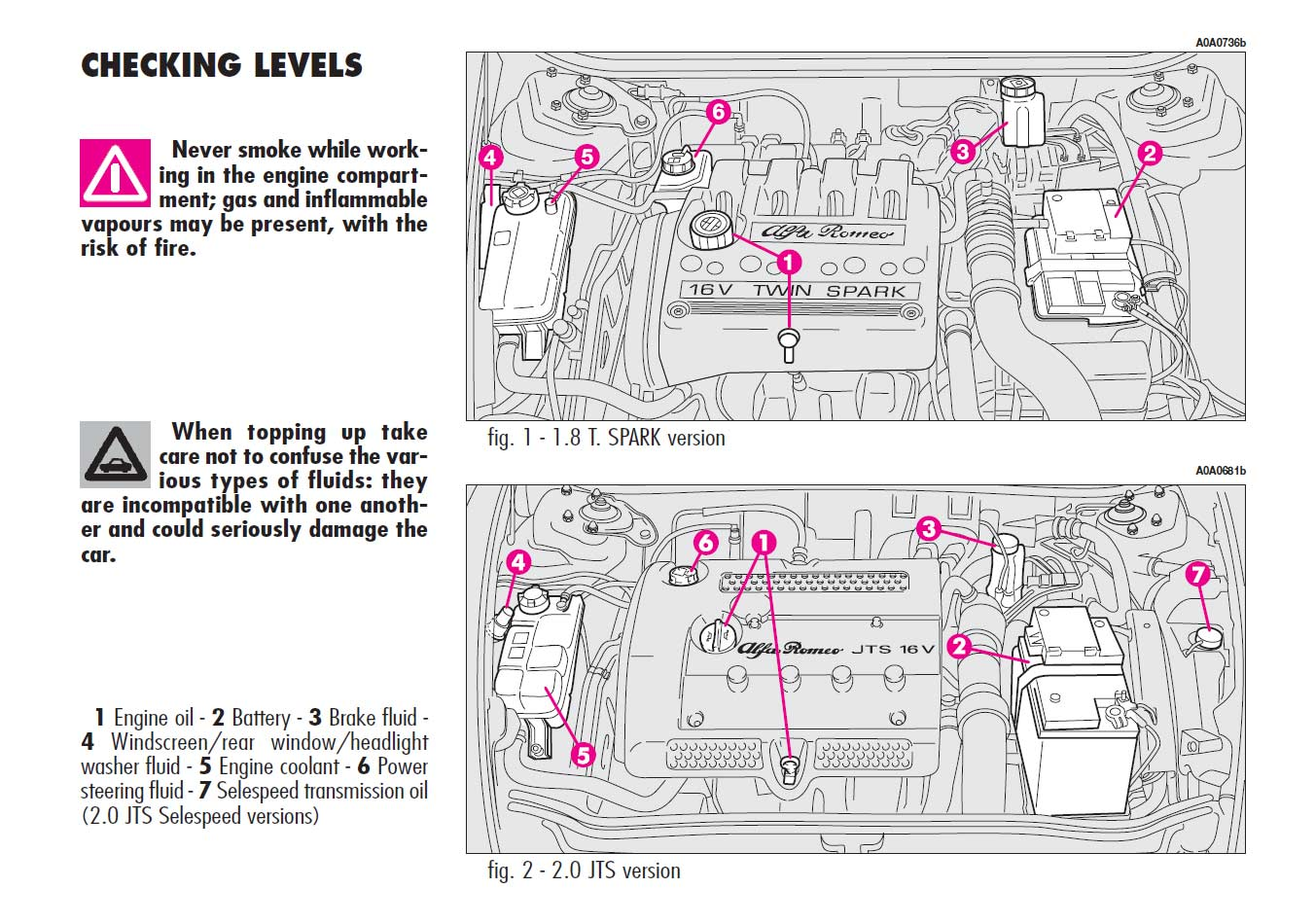 Location of the car battery for the Alfa Romeo GT 1.8 T-Spark and 2.0JTS petrol
