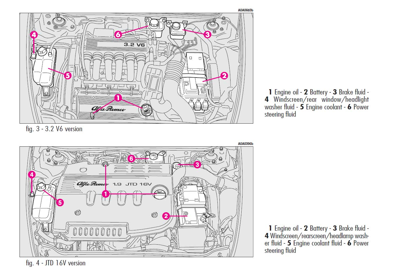 Location of the car battery for the Alfa Romeo GT V6 and 1.9 JTD