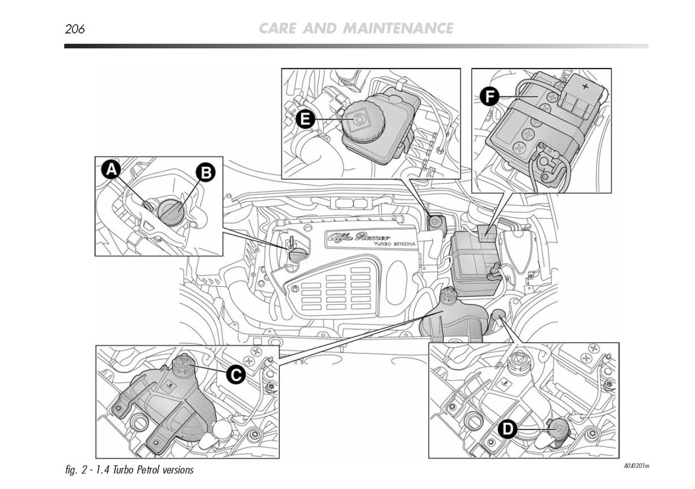 Location of car battery for Alfa Romeo MiTO 1.4 Turbo petrol