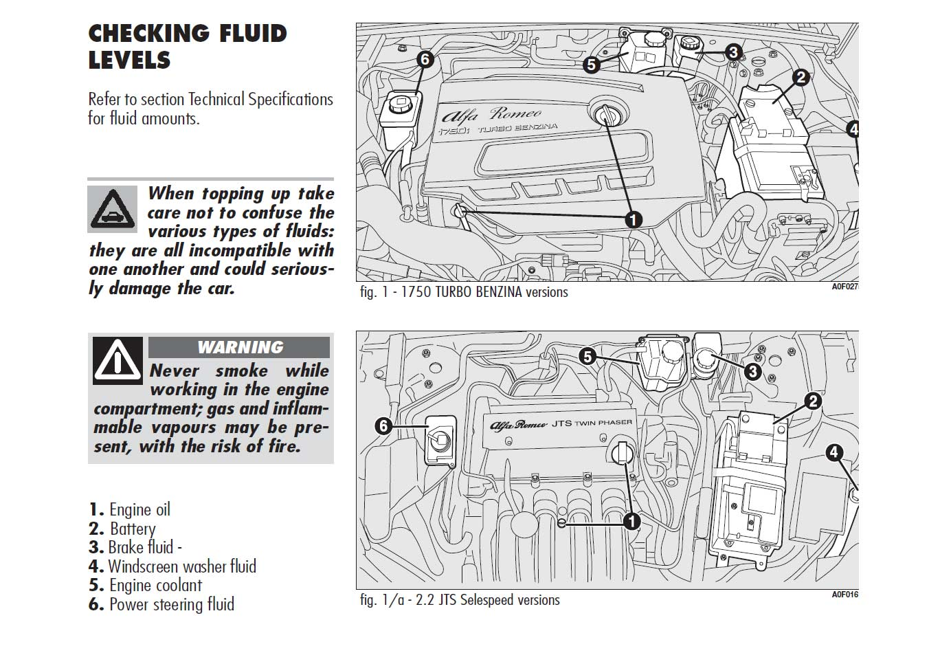 Alfa Romeo Engine Diagram Bookmark About Wiring Brera Spider Data Rh 17 20 13 Reisen Fuer Meister De Parts 147