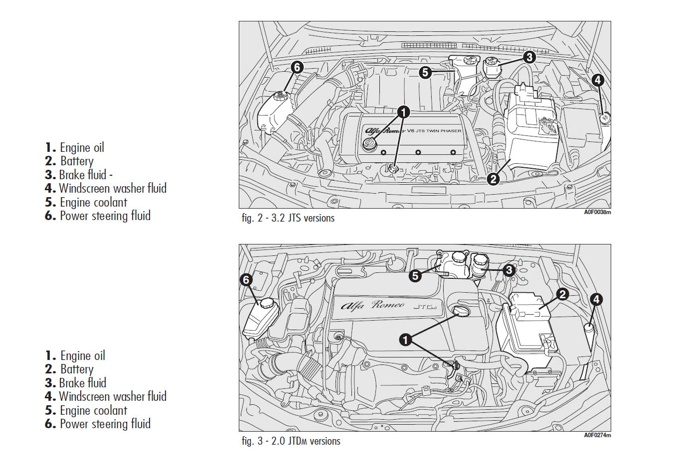Location of the battery for Alfa Brera / Spider 3.2JTS and 2.0JTDm cars