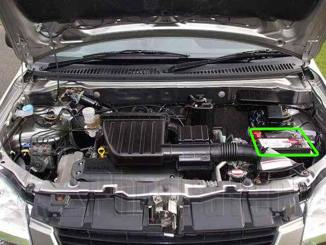 Suzuki Ignis Car Battery Location