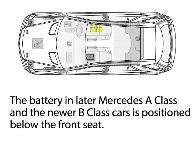 mercedes benz r class battery location