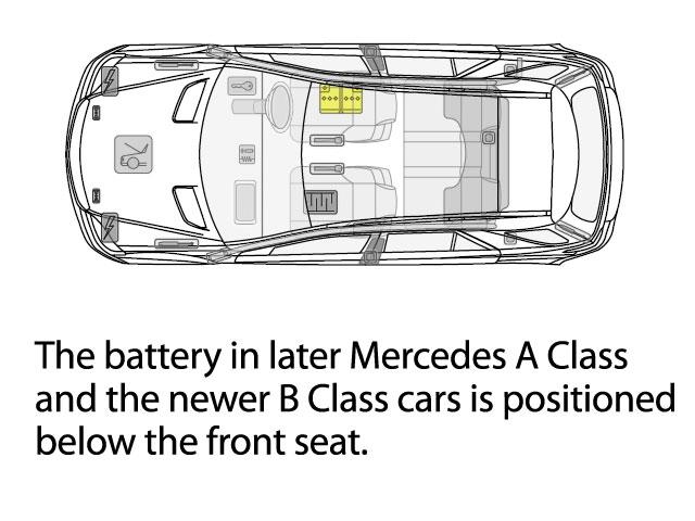 Mercedes A Class Car Battery Location Abs Batteriesrhadvancedbatterysuppliescouk: 2007 Mercedes R Cl Battery Location At Gmaili.net
