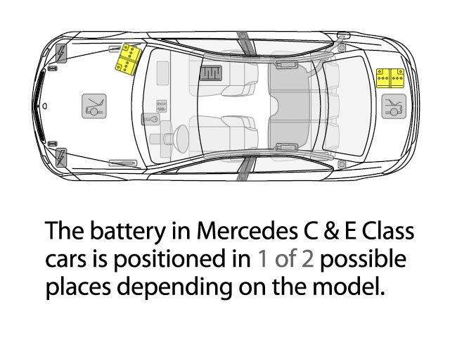 Mercedes C Class and E Class Car Battery Location