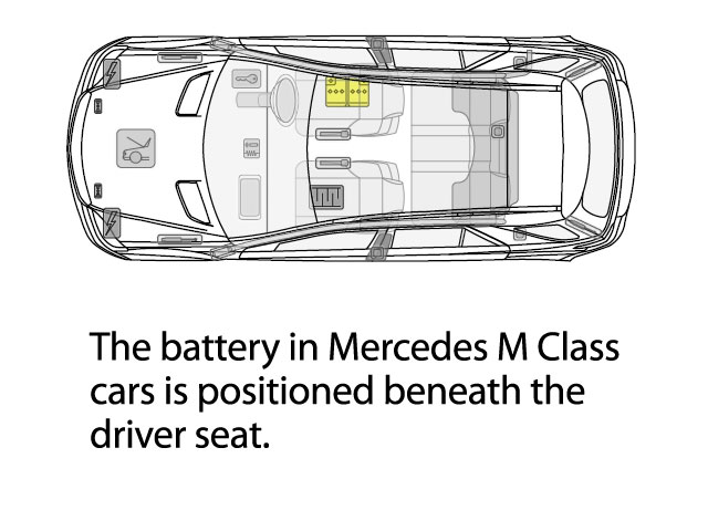Mercedes M Class Car Battery Location