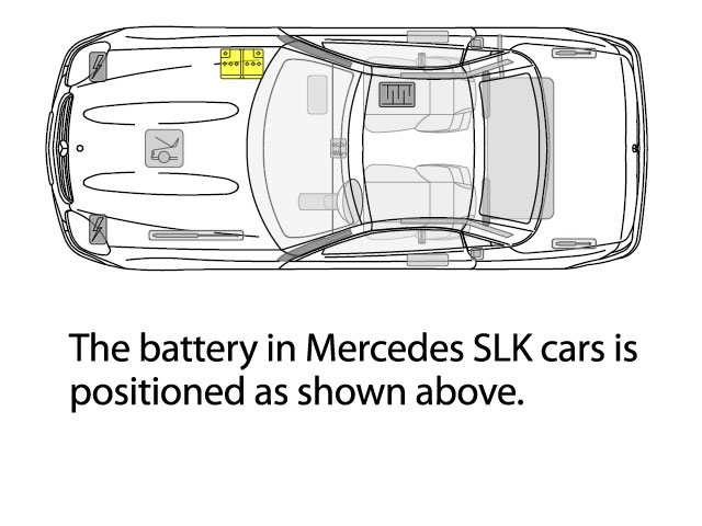 Mercedes Slk Car Battery Locationrhadvancedbatterysuppliescouk: Mercedes Slk Battery Location At Gmaili.net