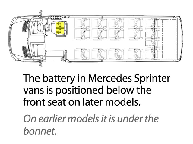 Mercedes Sprinter Van Battery Location