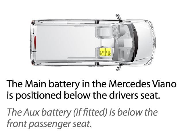 Mercedes Viano Battery Location