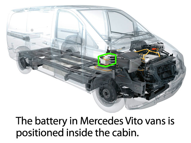 mercedes vito van battery location abs batteries. Black Bedroom Furniture Sets. Home Design Ideas