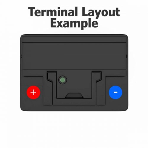 terminal layout RH