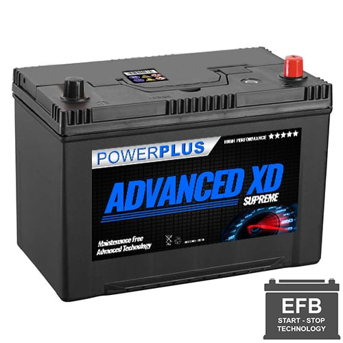 249 EFB car battery